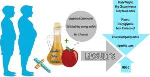 Gezondheidsvoordelen appelcider azijn
